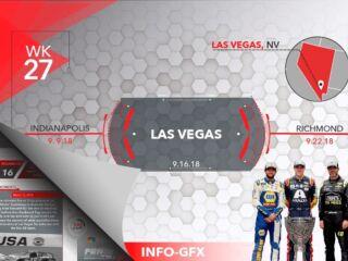 Infographic: Playoff racing kicks off at Las Vegas