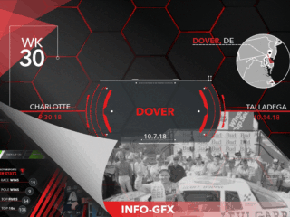 Infographic: Round of 12 begins at Dover