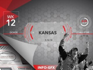 Infographic: Under the lights at Kansas
