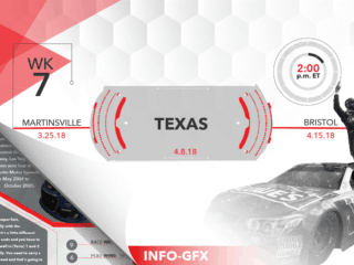 Infographic: Texas preview