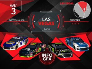 Infographic: Las Vegas preview