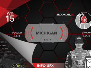 Infographic: Milestones at Michigan