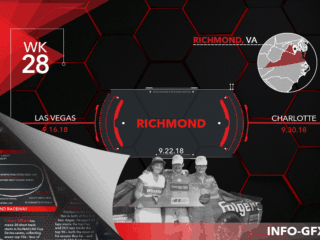 Infographic: Richmond up next in playoff slate